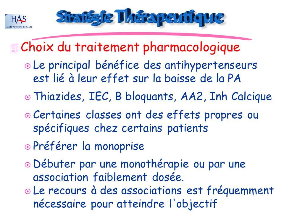 Choix du traitement pharmacologique