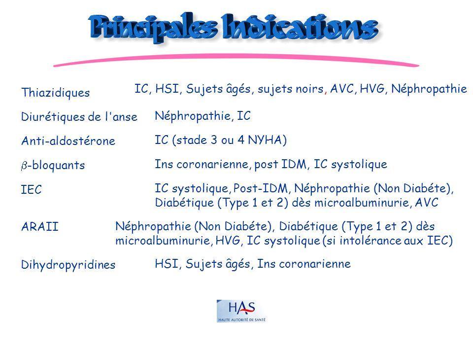IC, HSI, Sujets âgés, sujets noirs, AVC, HVG, Néphropathie