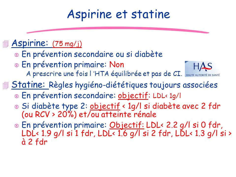 Aspirine et statine Aspirine: (75 mg/j)