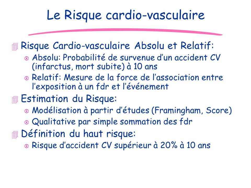 Le Risque cardio-vasculaire