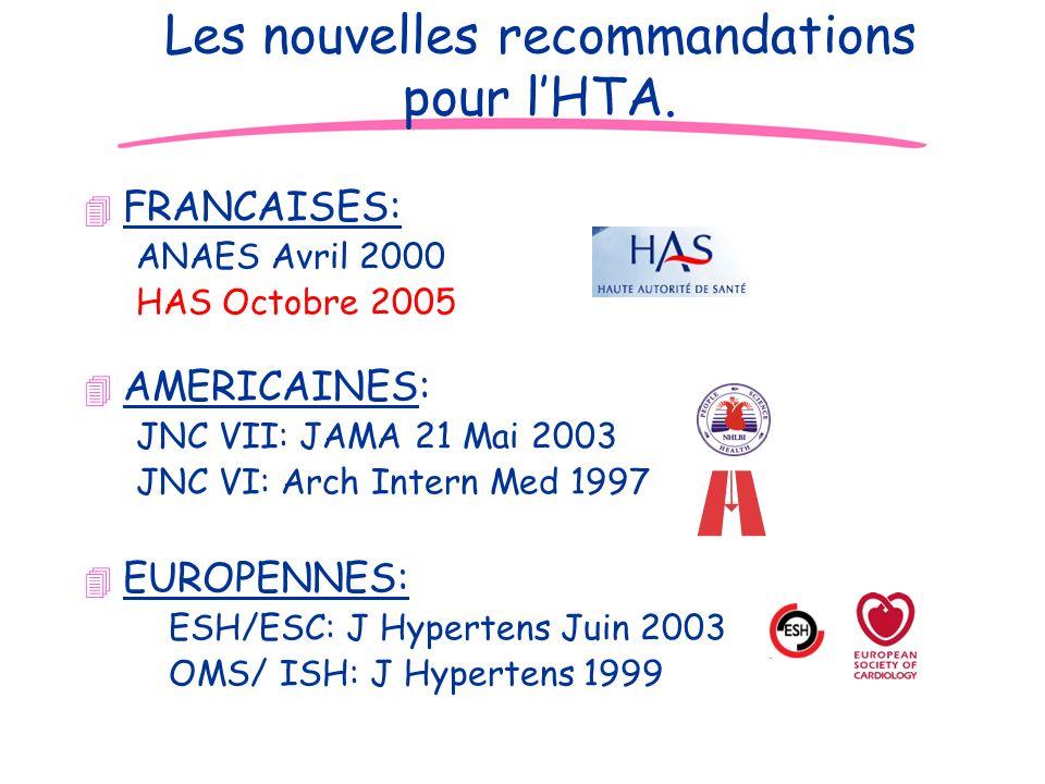 Les nouvelles recommandations pour l'HTA.