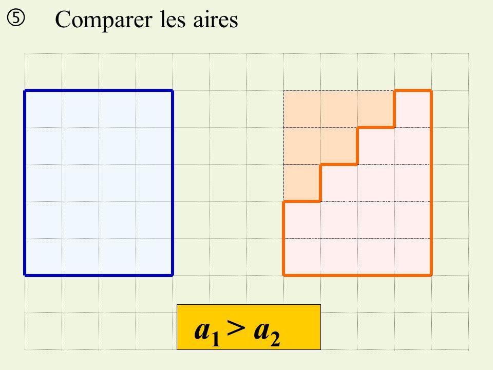  Comparer les aires a1 > a2