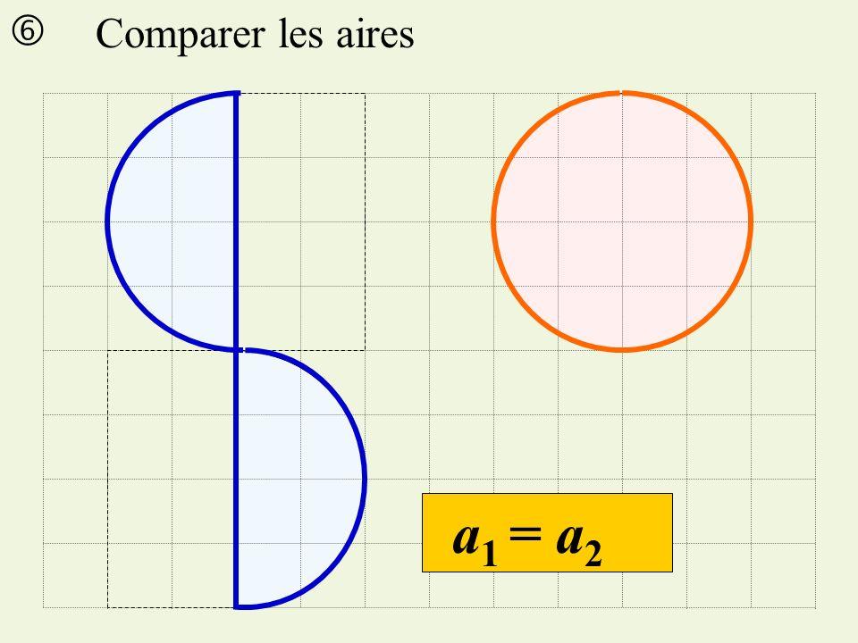  Comparer les aires a1 = a2