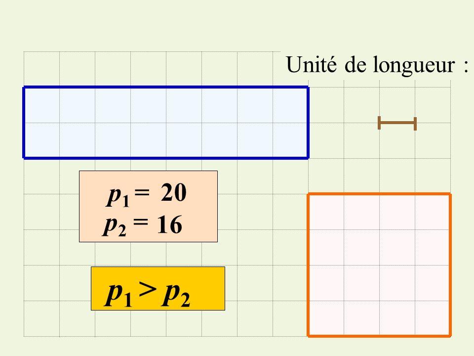 Unité de longueur : p1 = 20 p2 = 16 p1 > p2
