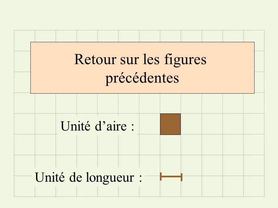 Retour sur les figures précédentes Unité d'aire : Unité de longueur :