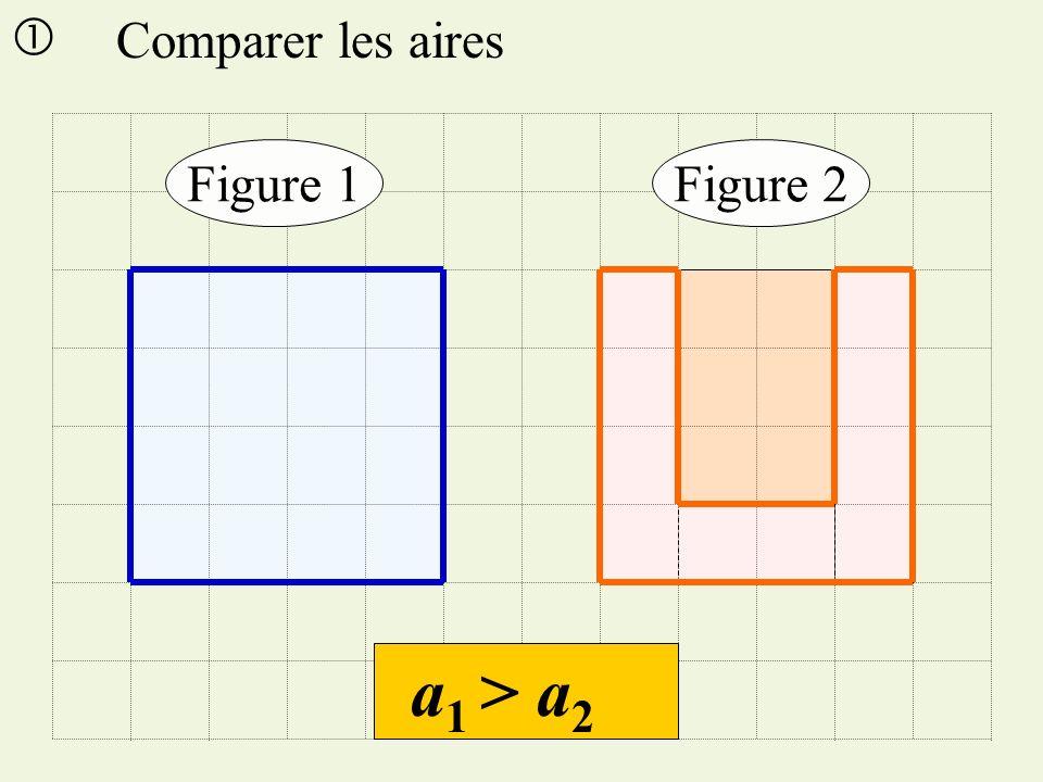  Comparer les aires Figure 1 Figure 2 a1 > a2