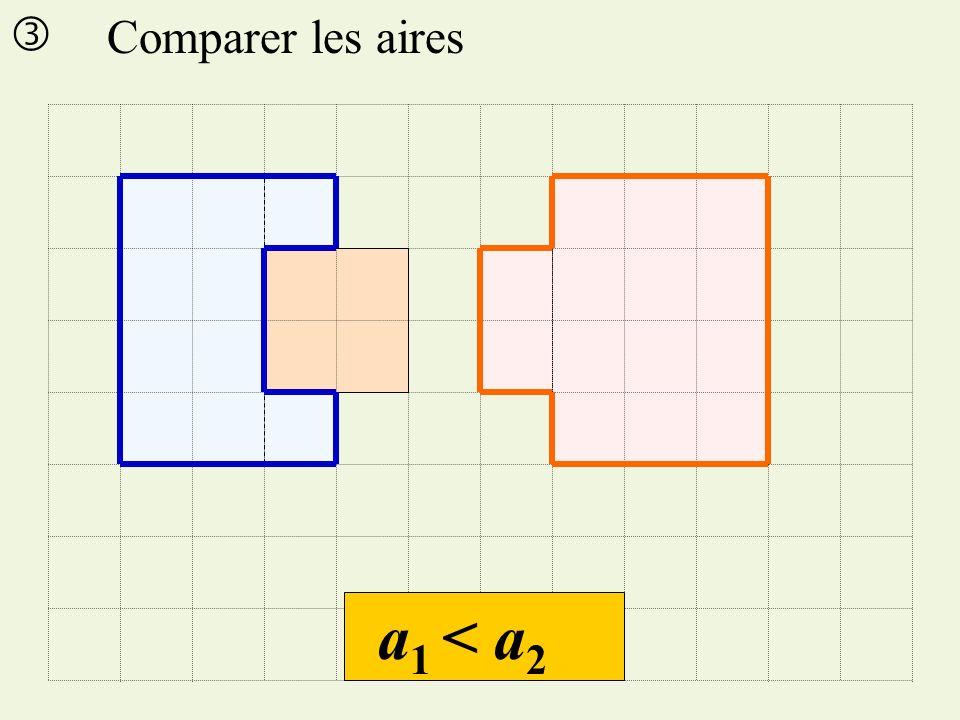  Comparer les aires a1 < a2