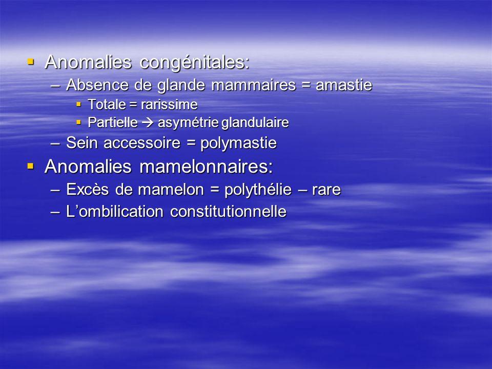 Anomalies congénitales:
