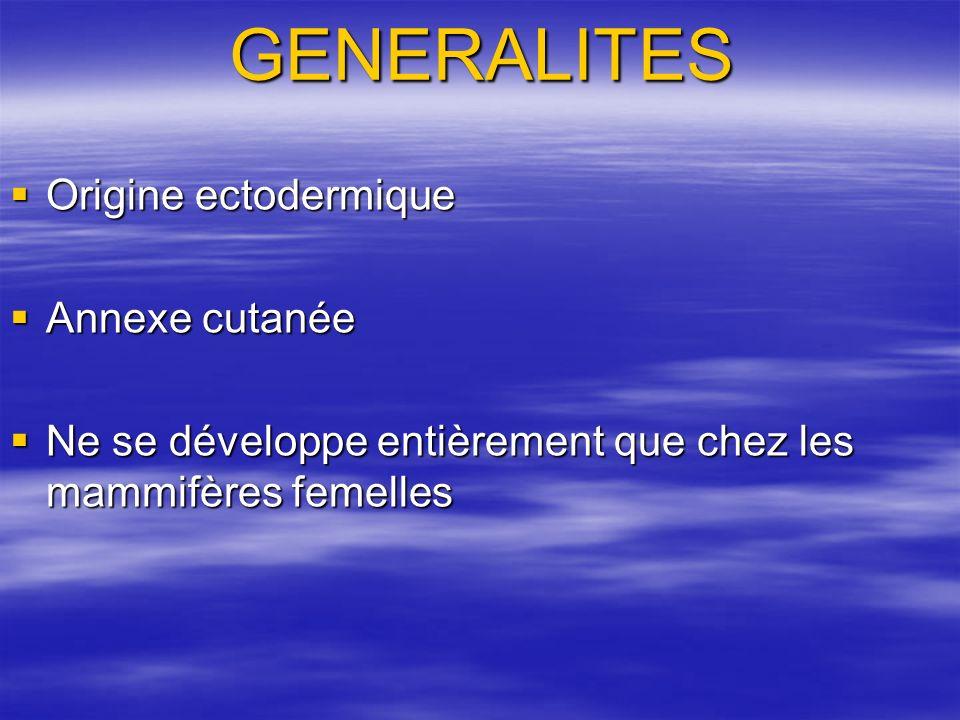 GENERALITES Origine ectodermique Annexe cutanée