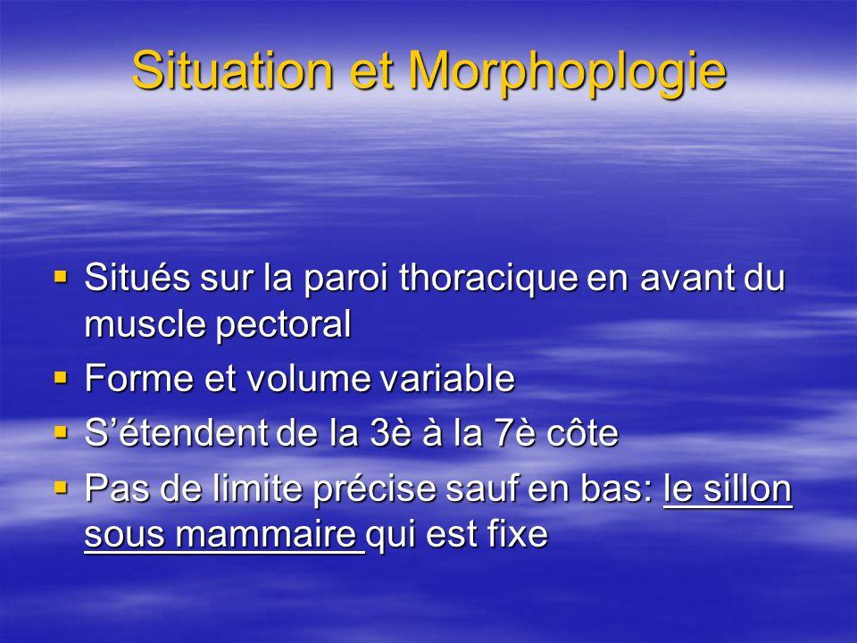 Situation et Morphoplogie