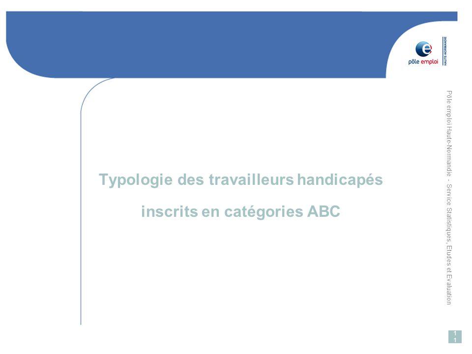 Typologie des travailleurs handicapés inscrits en catégories ABC