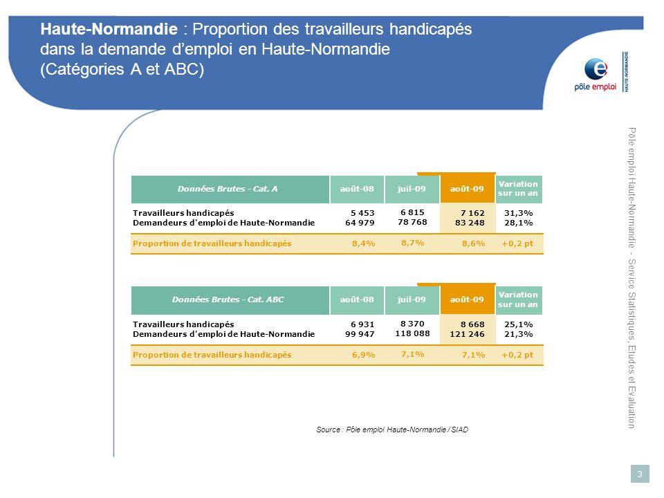 Haute-Normandie : Proportion des travailleurs handicapés dans la demande d'emploi en Haute-Normandie (Catégories A et ABC)