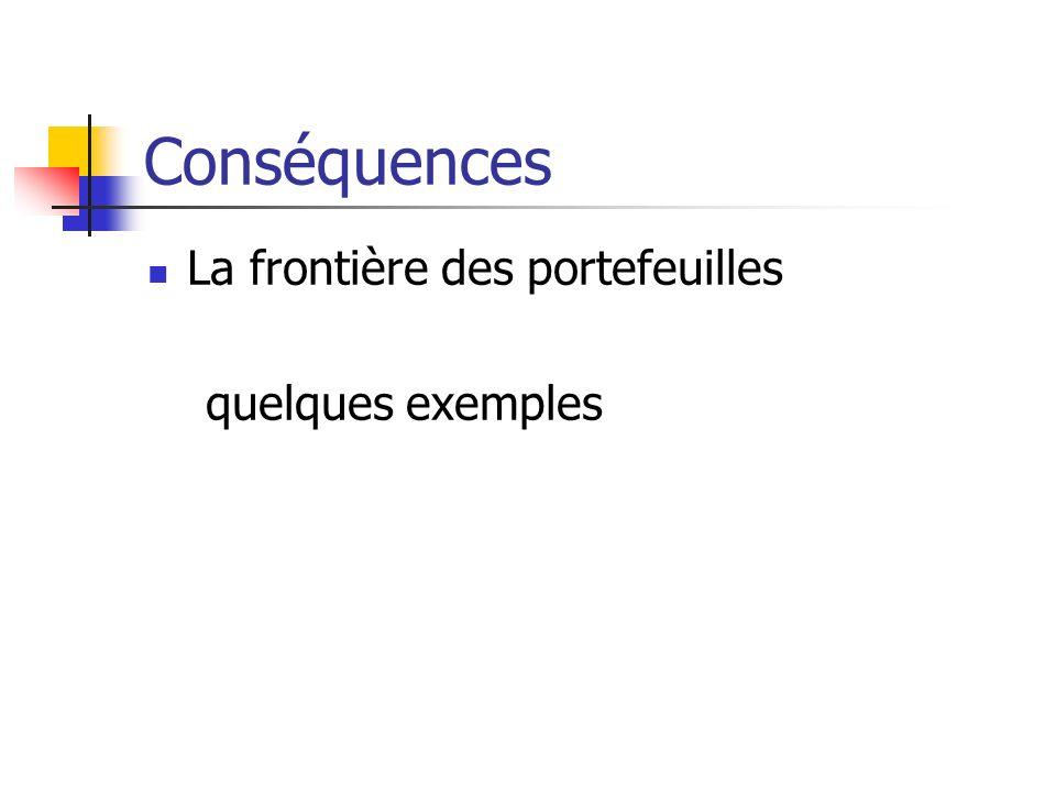 Conséquences La frontière des portefeuilles quelques exemples