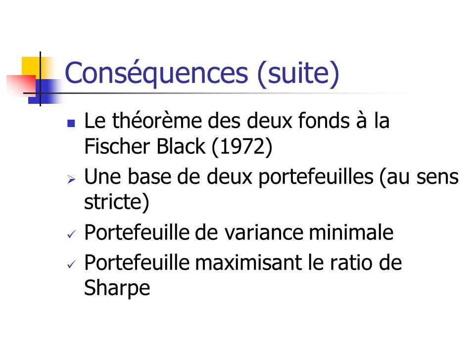 Conséquences (suite) Le théorème des deux fonds à la Fischer Black (1972) Une base de deux portefeuilles (au sens stricte)