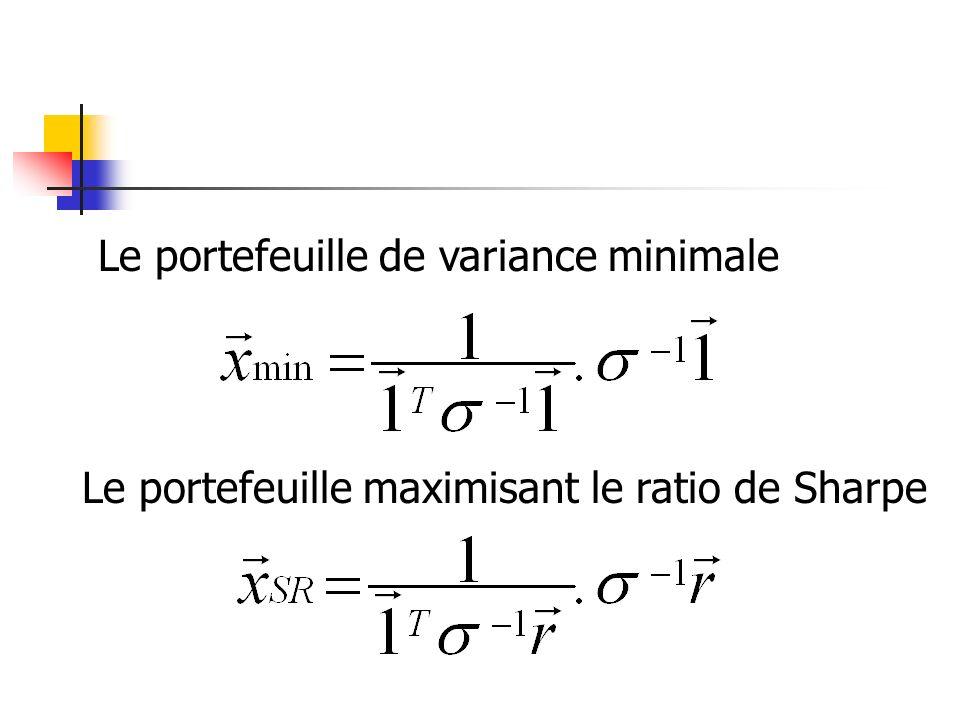 Le portefeuille de variance minimale