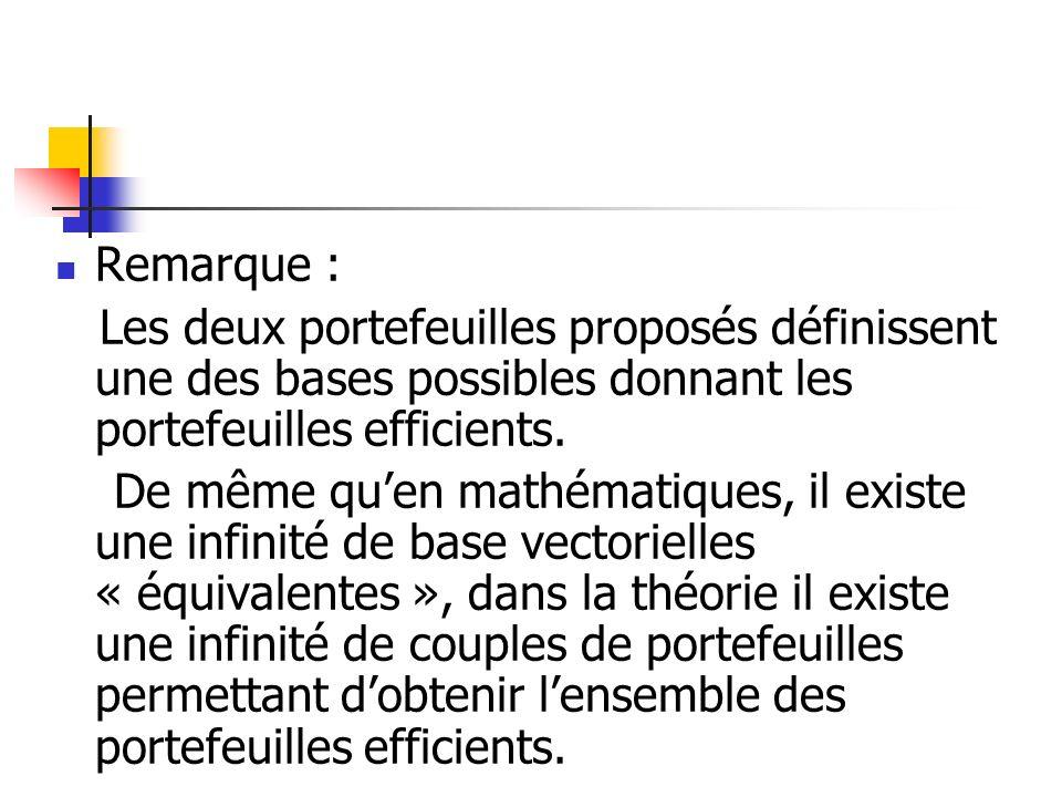 Remarque : Les deux portefeuilles proposés définissent une des bases possibles donnant les portefeuilles efficients.