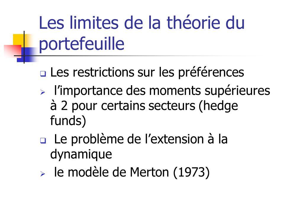 Les limites de la théorie du portefeuille
