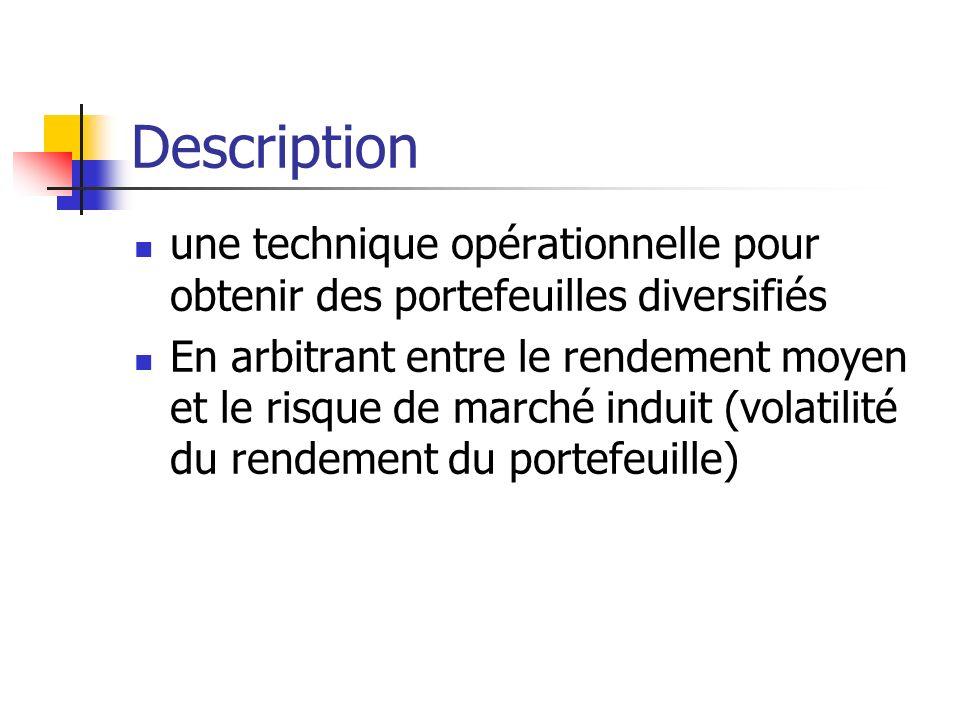 Description une technique opérationnelle pour obtenir des portefeuilles diversifiés.