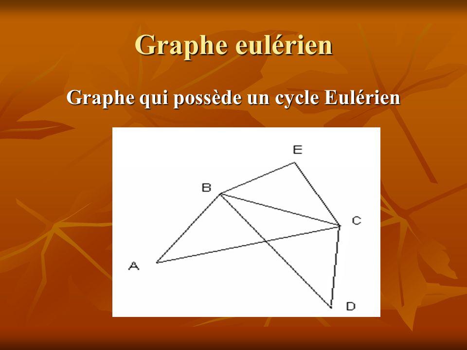 Graphe qui possède un cycle Eulérien