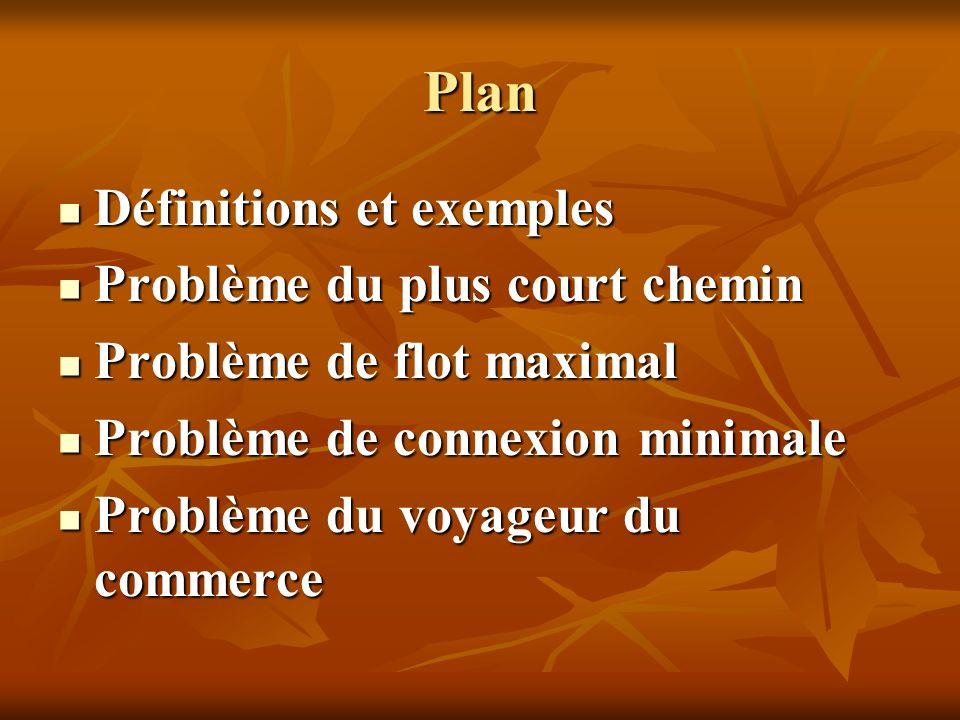 Plan Définitions et exemples Problème du plus court chemin