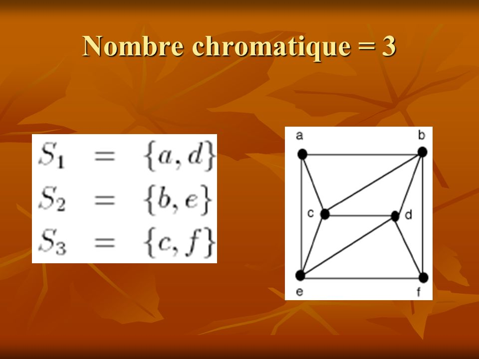 Nombre chromatique = 3