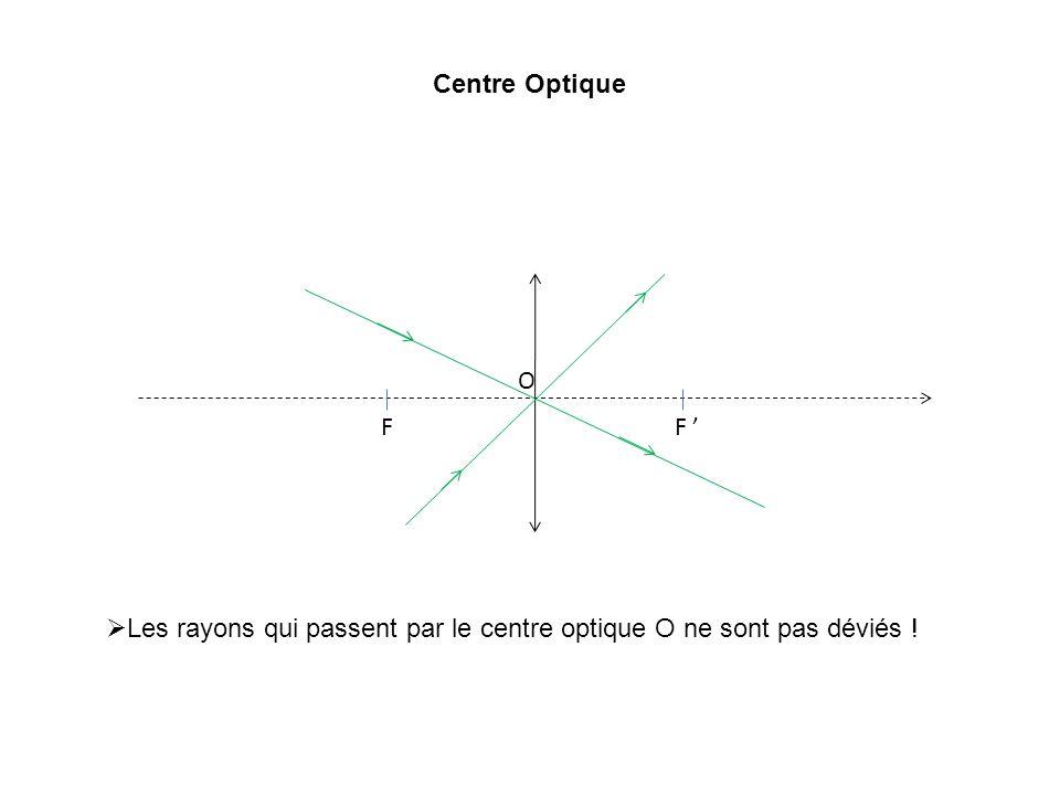 Centre Optique F F ' O Les rayons qui passent par le centre optique O ne sont pas déviés !