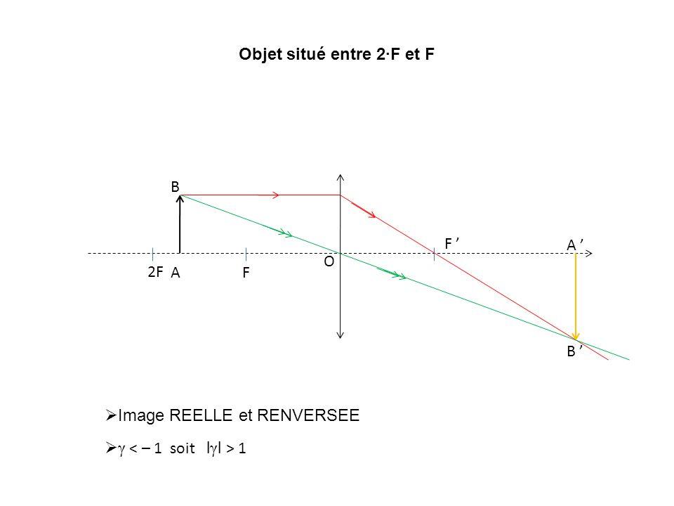 Objet situé entre 2∙F et F