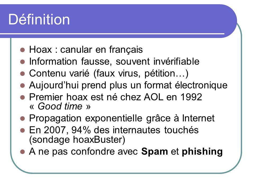 Définition Hoax : canular en français