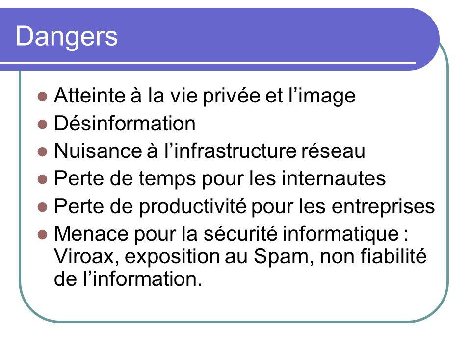 Dangers Atteinte à la vie privée et l'image Désinformation