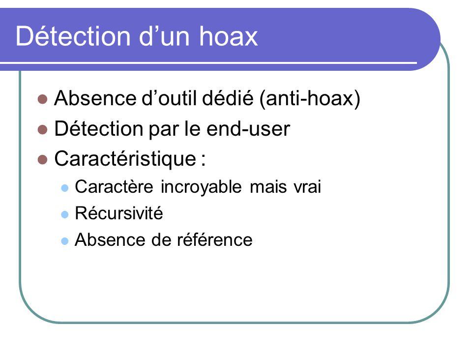 Détection d'un hoax Absence d'outil dédié (anti-hoax)