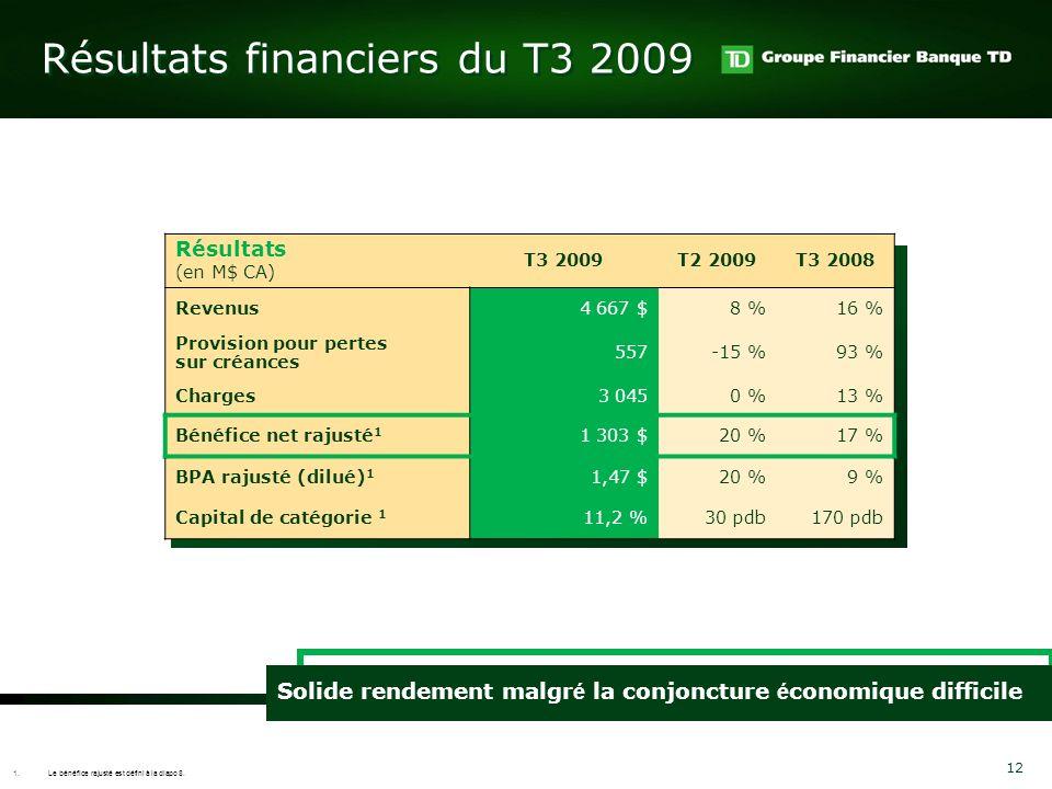Résultats financiers du T3 2009