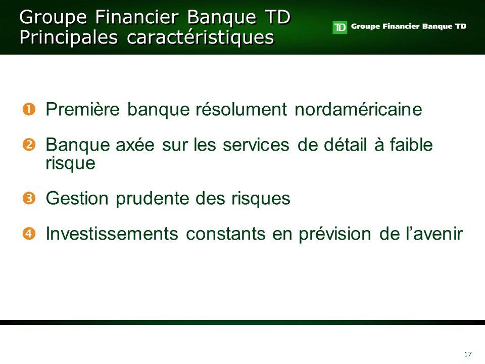 Groupe Financier Banque TD Principales caractéristiques