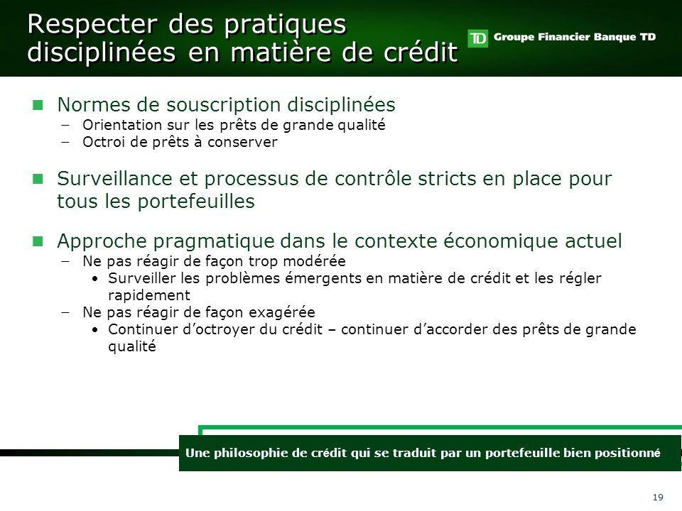 Respecter des pratiques disciplinées en matière de crédit