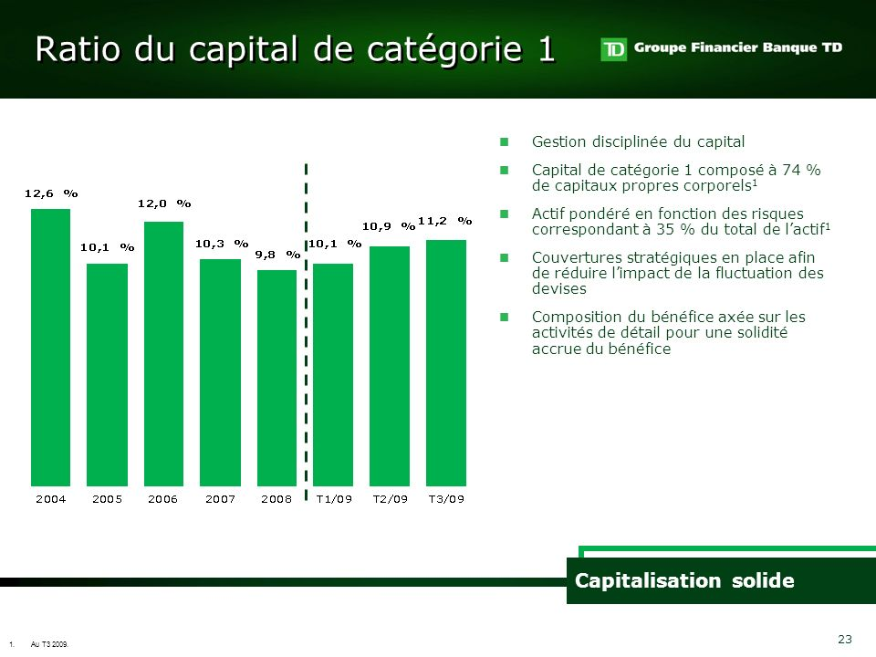 Ratio du capital de catégorie 1