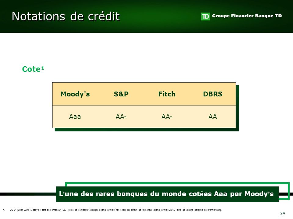 Notations de crédit Cote¹ Moody s S&P Fitch DBRS Aaa AA- AA