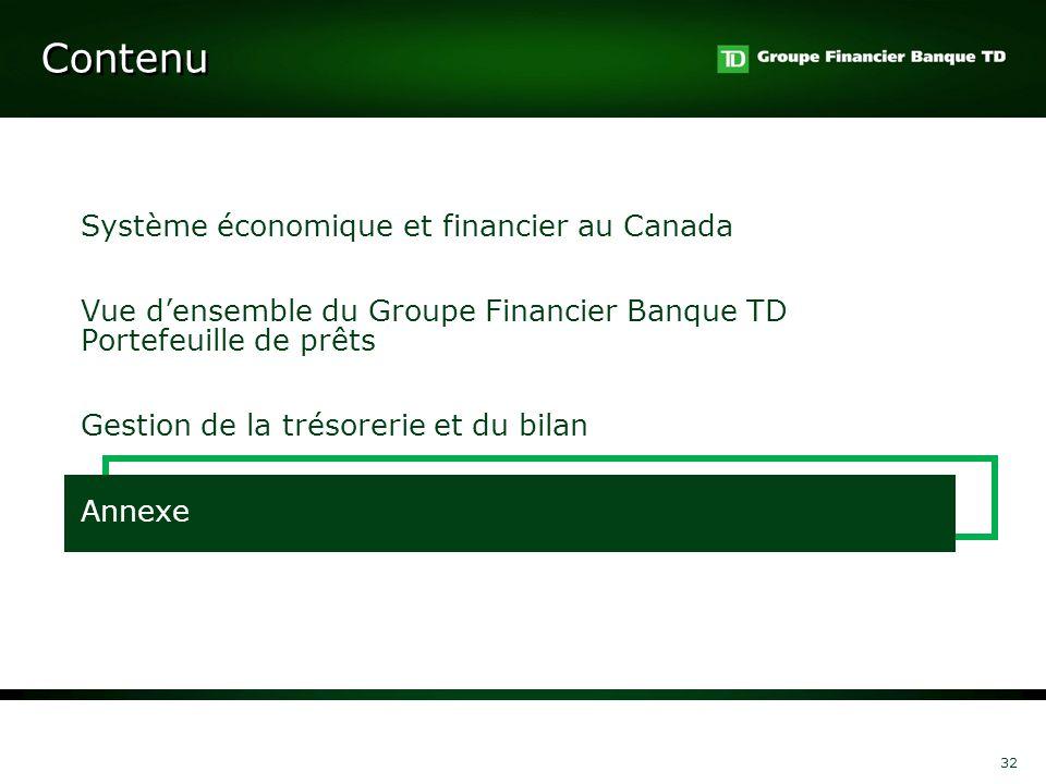 Contenu Système économique et financier au Canada