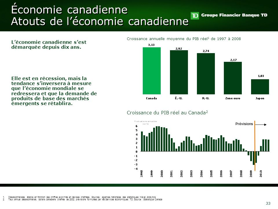 Économie canadienne Atouts de l'économie canadienne