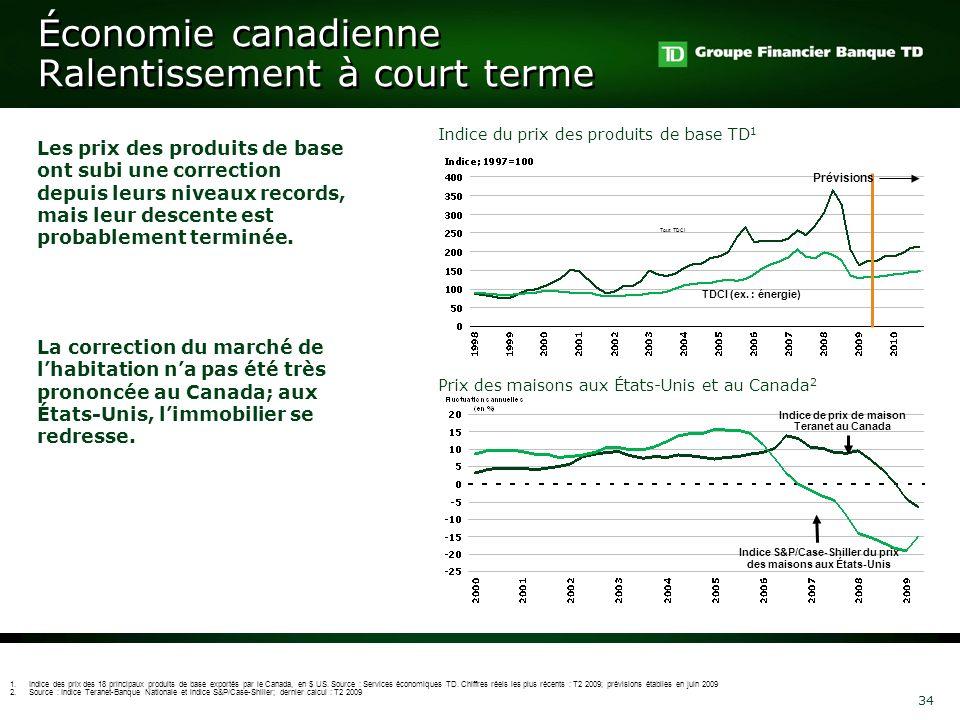 Économie canadienne Ralentissement à court terme