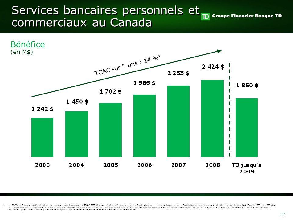 Services bancaires personnels et commerciaux au Canada