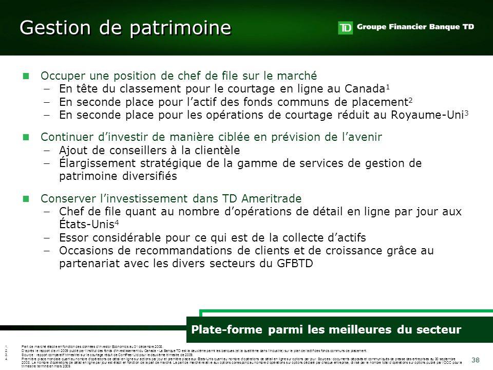 Gestion de patrimoine Occuper une position de chef de file sur le marché. En tête du classement pour le courtage en ligne au Canada1.
