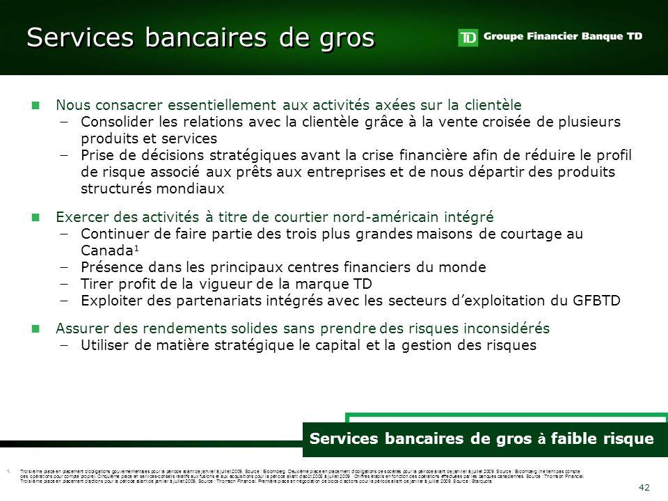 Services bancaires de gros