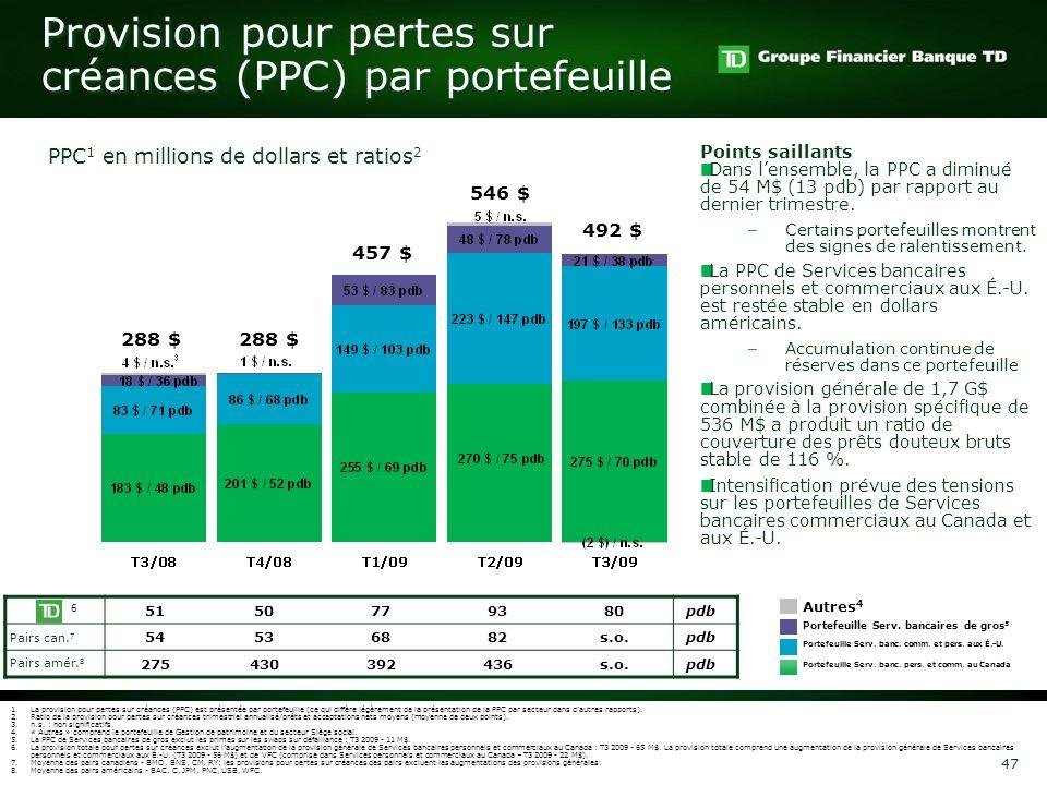 Provision pour pertes sur créances (PPC) par portefeuille