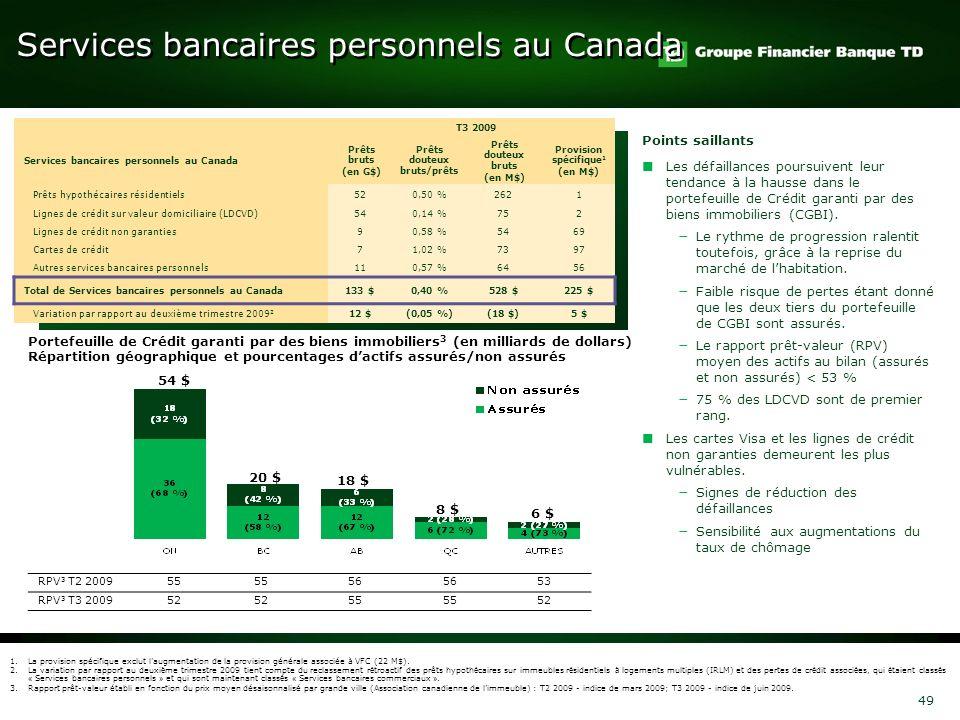 Services bancaires personnels au Canada