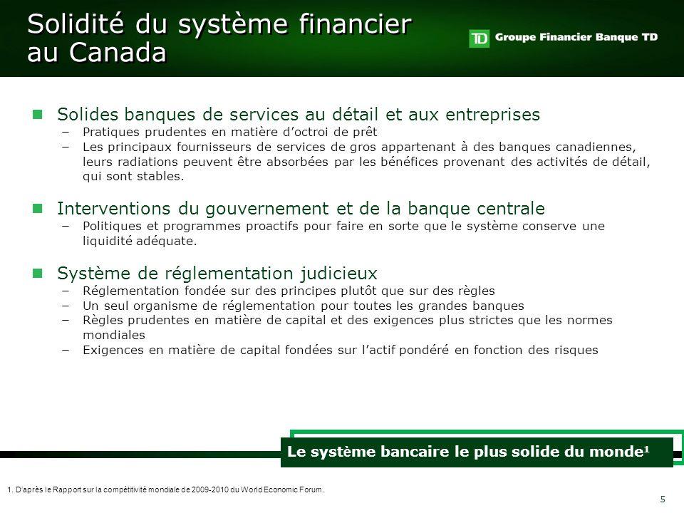 Solidité du système financier au Canada