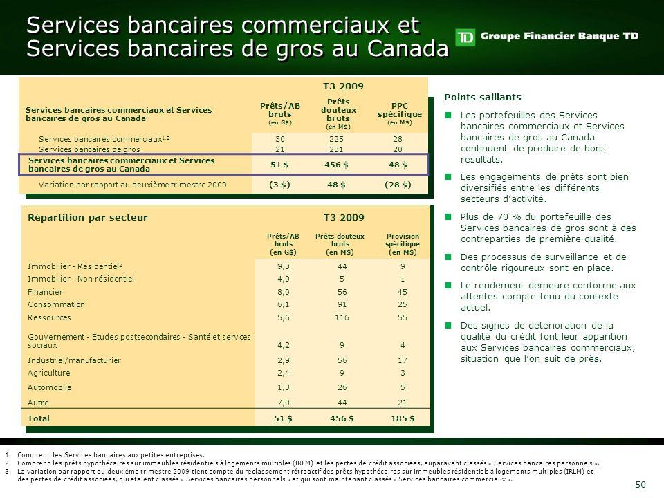 Services bancaires commerciaux et Services bancaires de gros au Canada