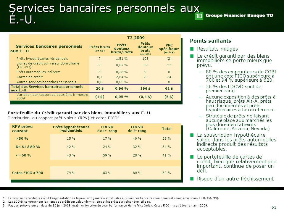 Services bancaires personnels aux É.-U.