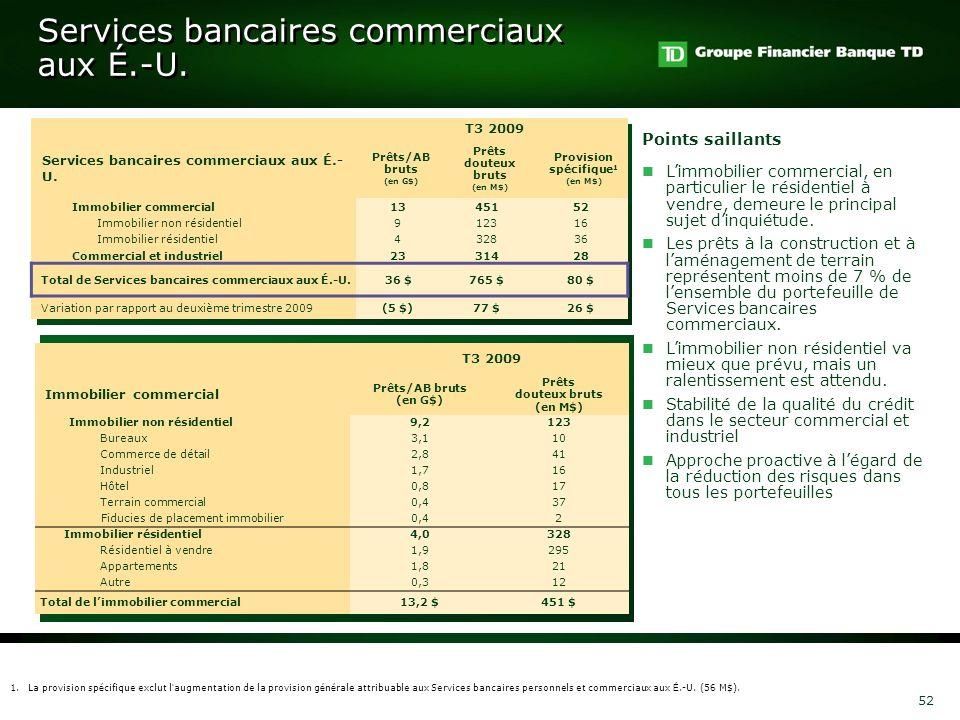 Services bancaires commerciaux aux É.-U.