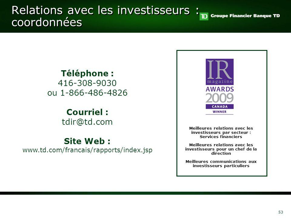 Relations avec les investisseurs : coordonnées