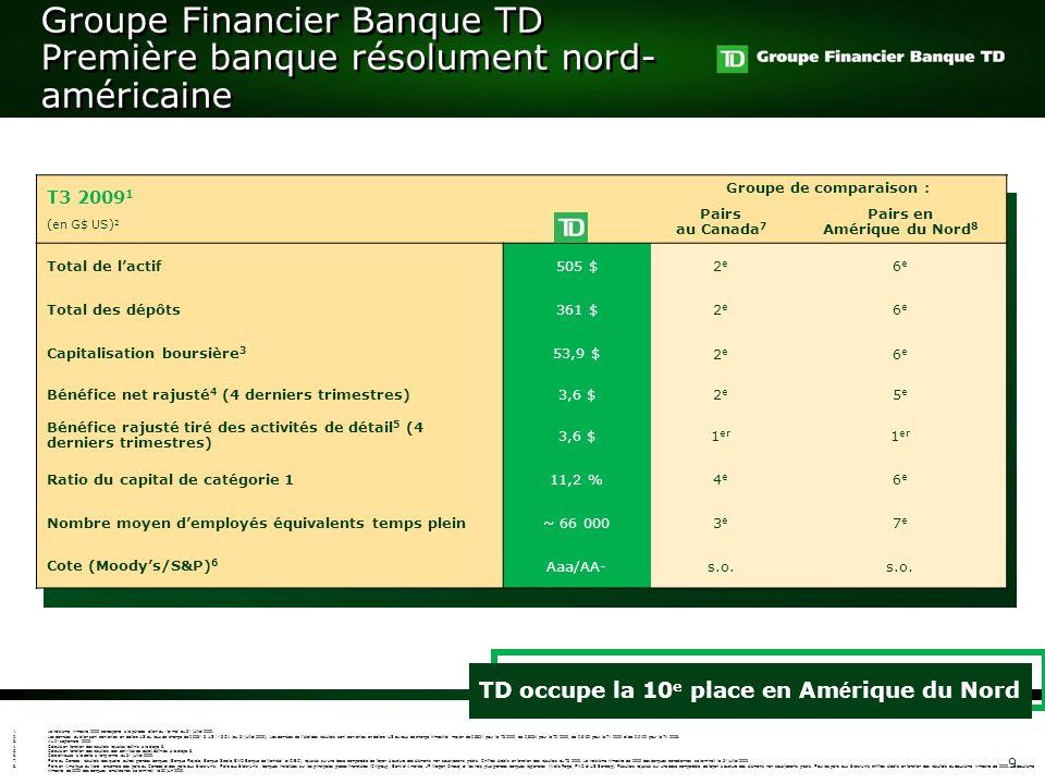 Groupe Financier Banque TD Première banque résolument nordaméricaine