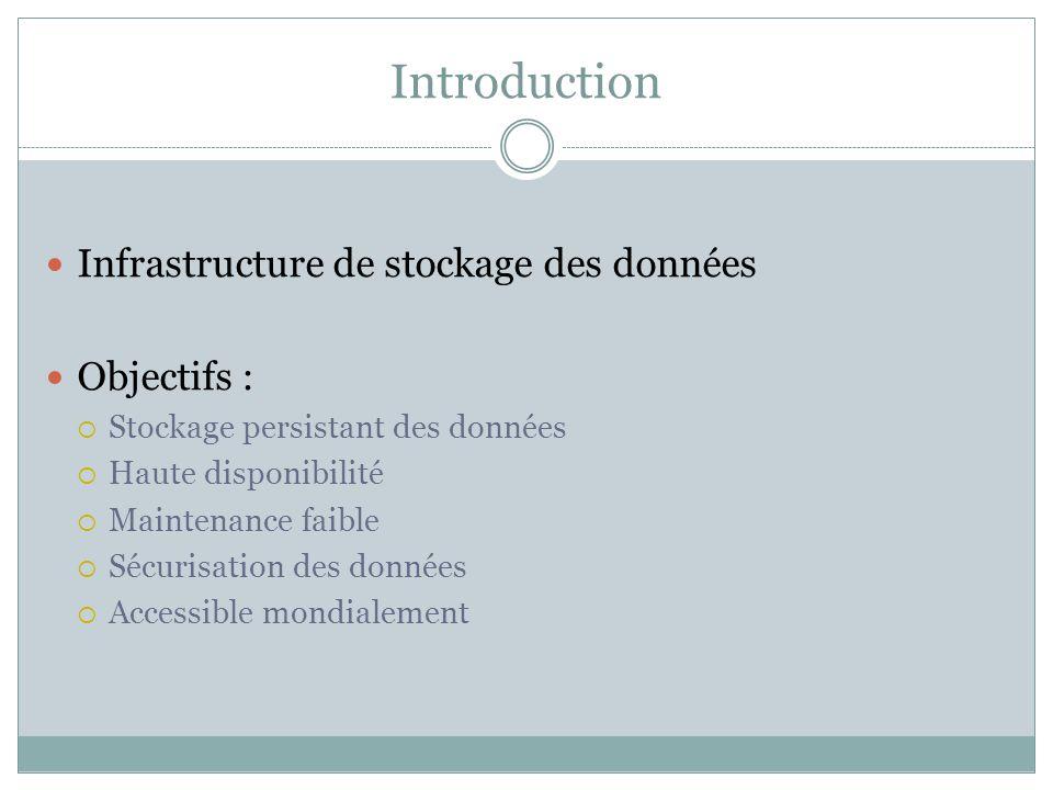 Introduction Infrastructure de stockage des données Objectifs :